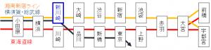 上野東京ライン開通